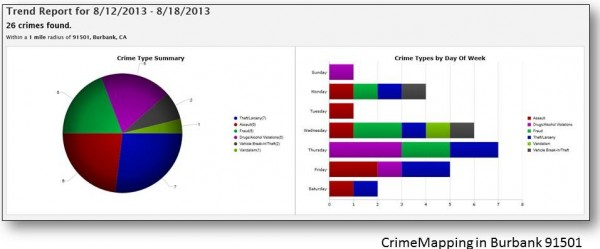 CrimeMapping-2