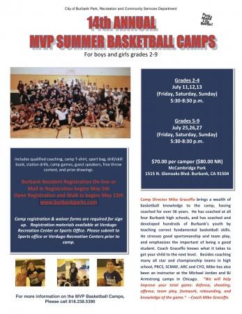 MVPCamp-Summer 2014