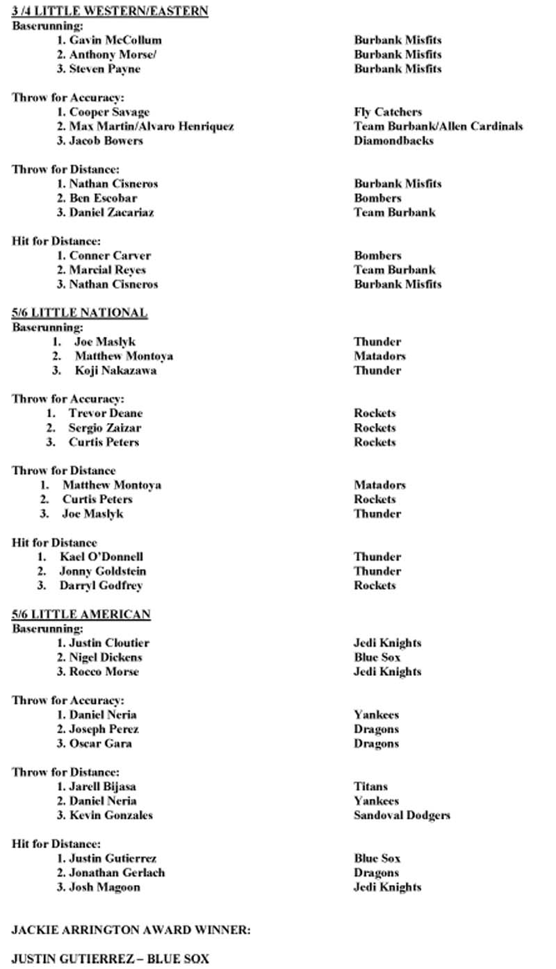 2006 CIVITAN DAY EVENTS- WINNER LIST